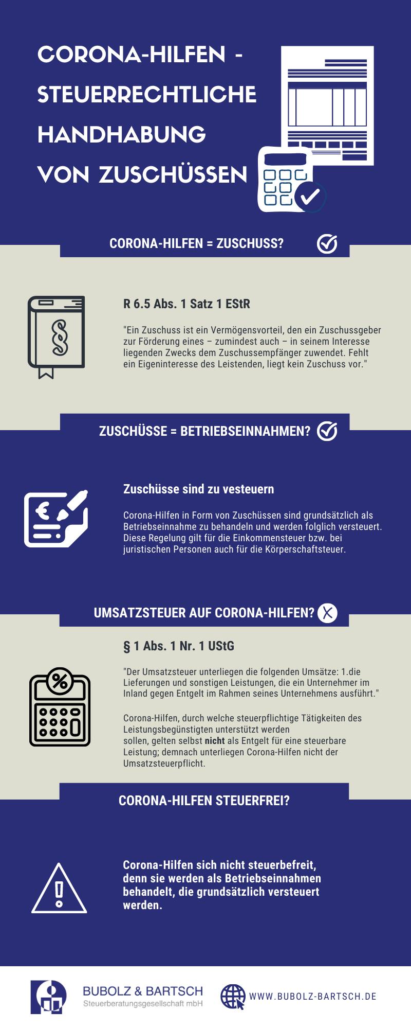 Infografik zum Thema Corona-Hilfen versteuern